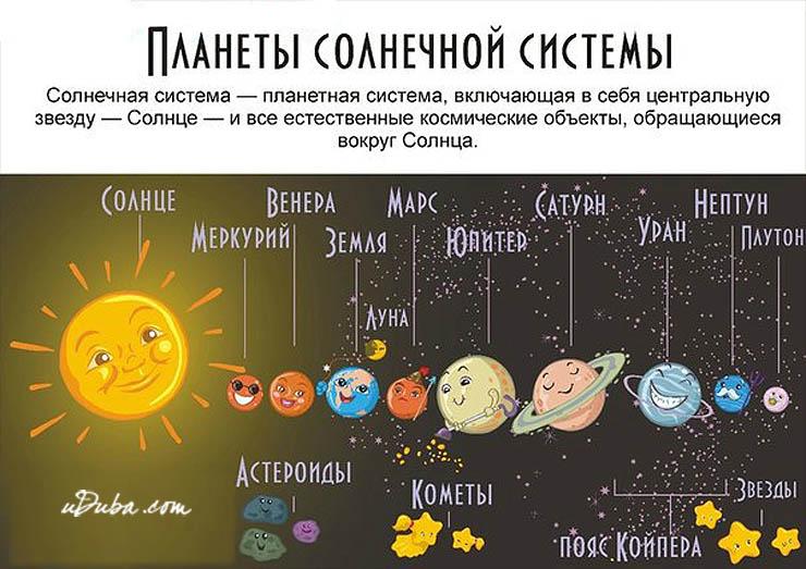 картинки про космос и планеты для детей