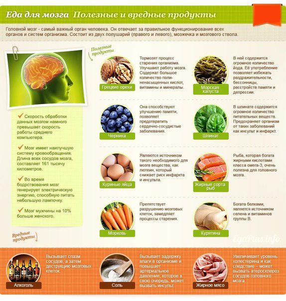 какие витамины л¤ют сосуды